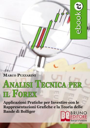 Analisi Tecnica per il Forex